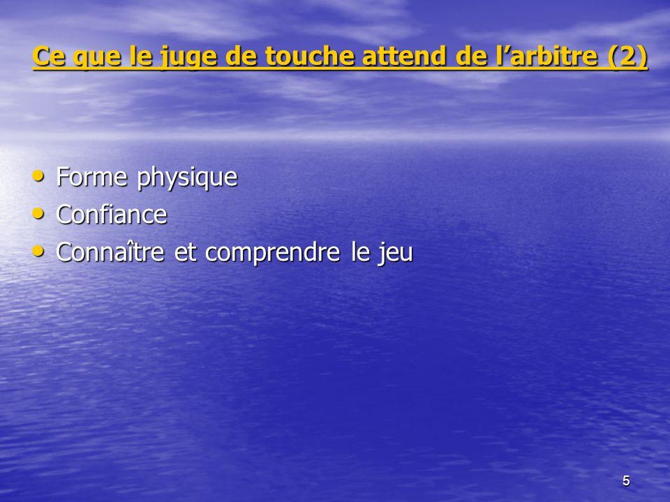 5 Ce que le juge de touche attend de larbitre (2) Ce que le juge de touche attend de larbitre (2) Forme physique Forme physique Confiance Confiance Co
