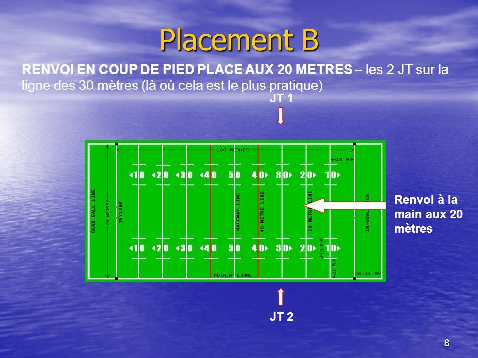 8 Placement B JT 1 JT 2 RENVOI EN COUP DE PIED PLACE AUX 20 METRES – les 2 JT sur la ligne des 30 mètres (là où cela est le plus pratique) Renvoi à la