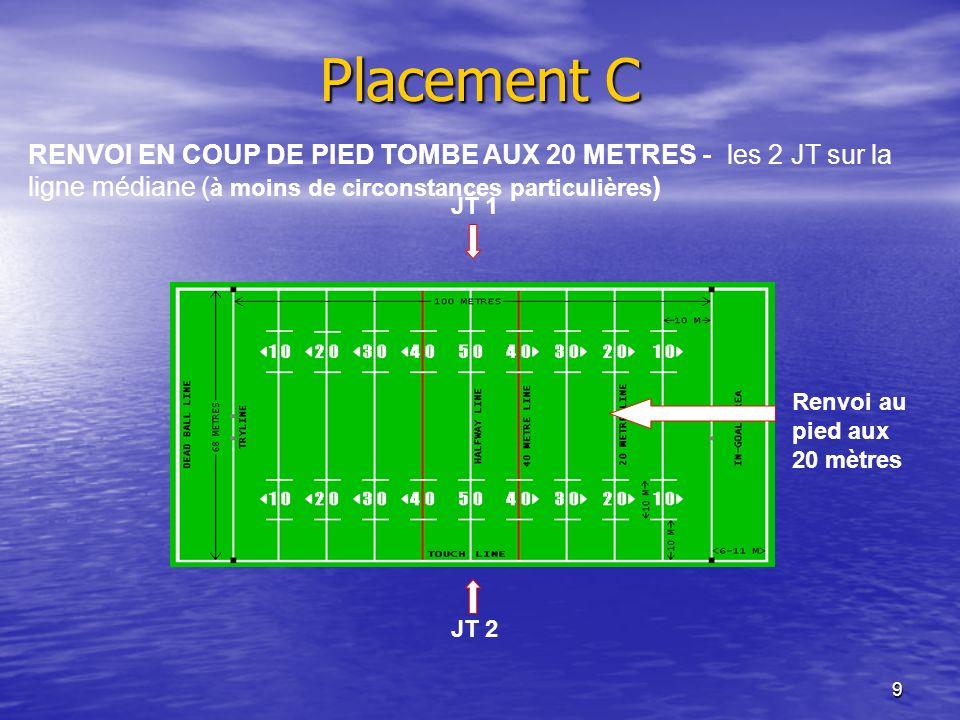 9 Placement C JT 1 JT 2 Renvoi au pied aux 20 mètres RENVOI EN COUP DE PIED TOMBE AUX 20 METRES - les 2 JT sur la ligne médiane ( à moins de circonsta