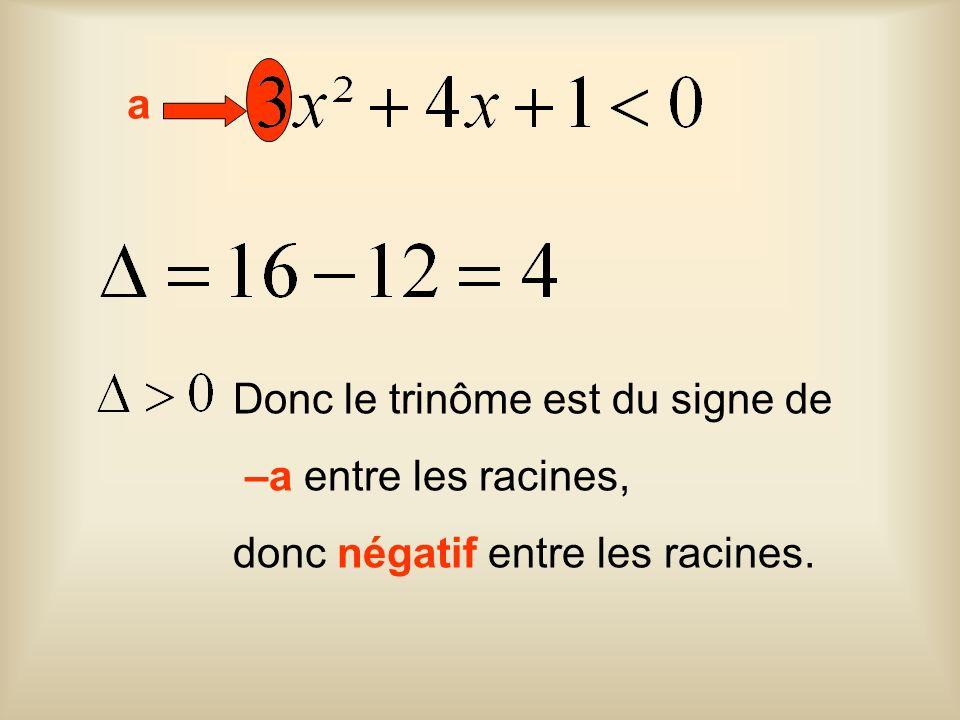 Donc le trinôme est du signe de –a entre les racines, donc négatif entre les racines. a
