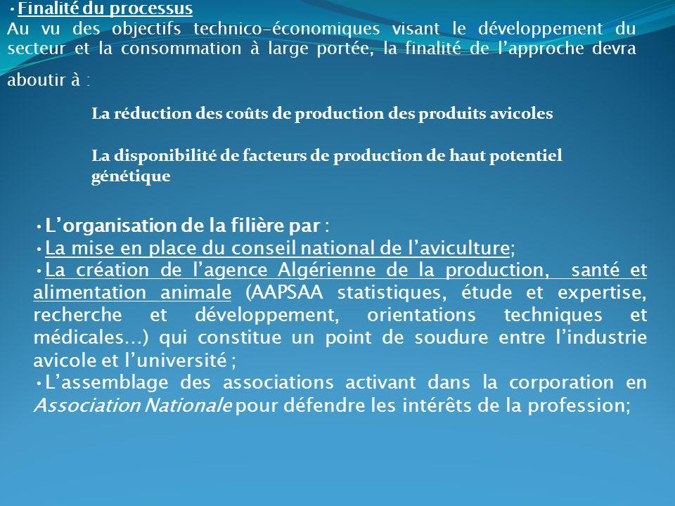 Finalité du processus Au vu des objectifs technico-économiques visant le développement du secteur et la consommation à large portée, la finalité de la