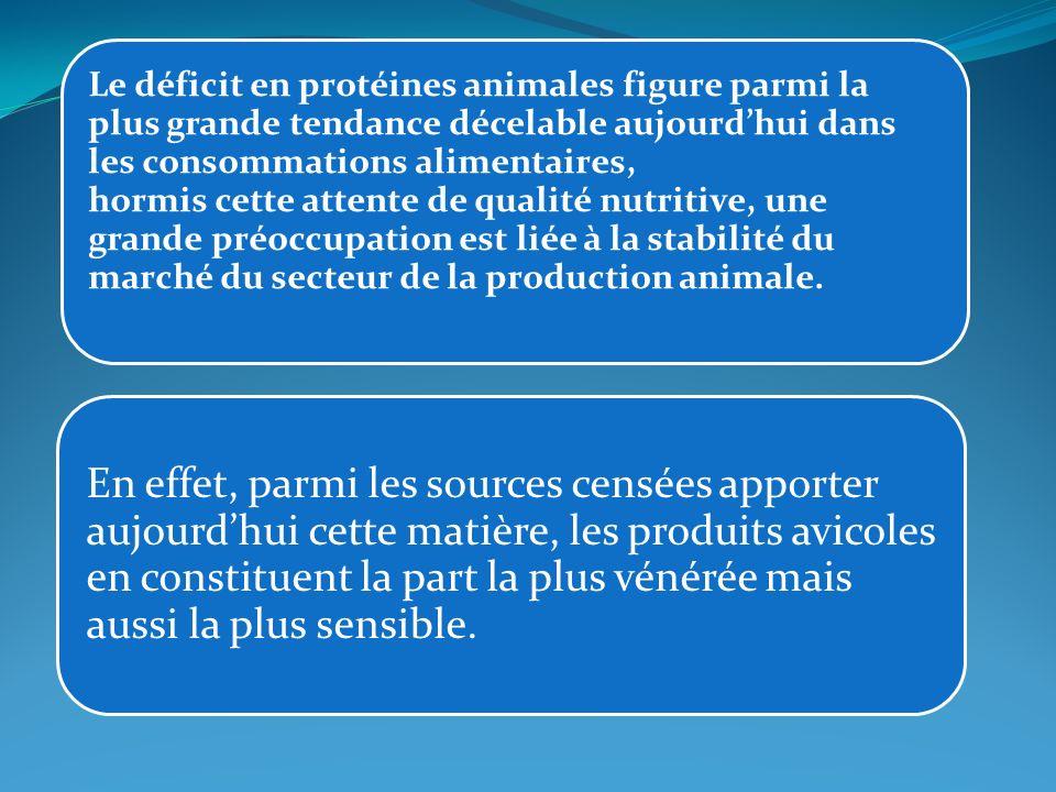 Le déficit en protéines animales figure parmi la plus grande tendance décelable aujourdhui dans les consommations alimentaires, hormis cette attente d
