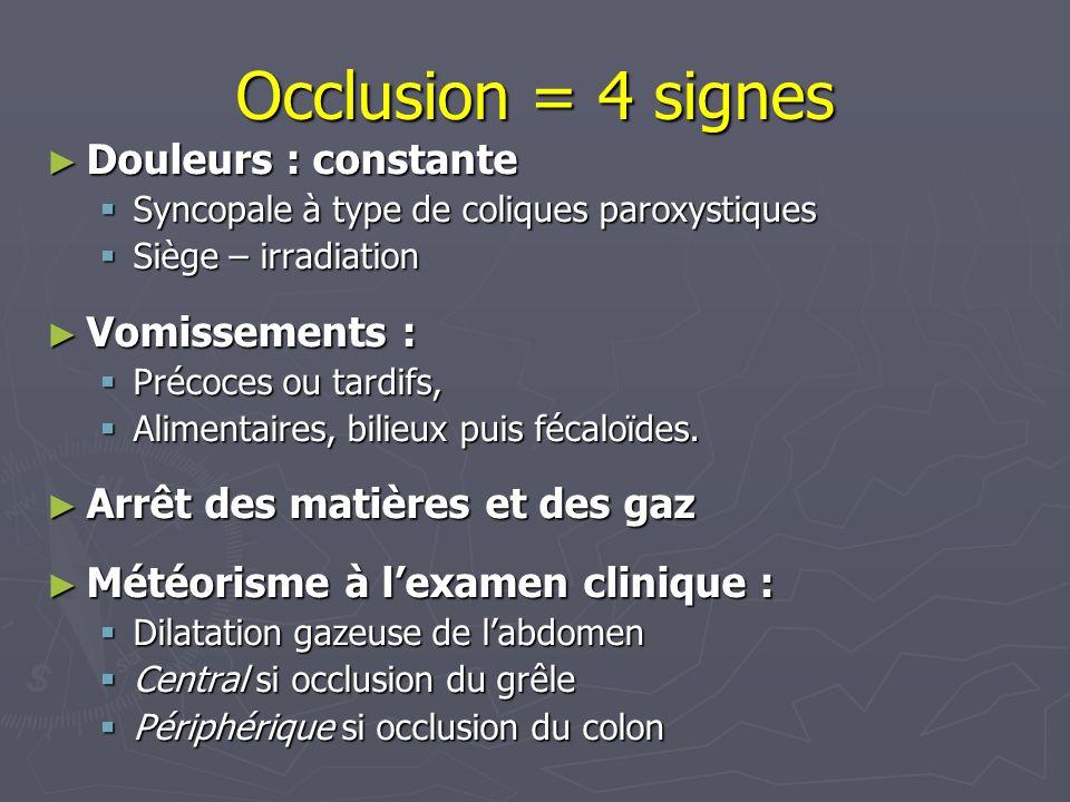 Occlusion = 4 signes Douleurs : constante Douleurs : constante Syncopale à type de coliques paroxystiques Syncopale à type de coliques paroxystiques S