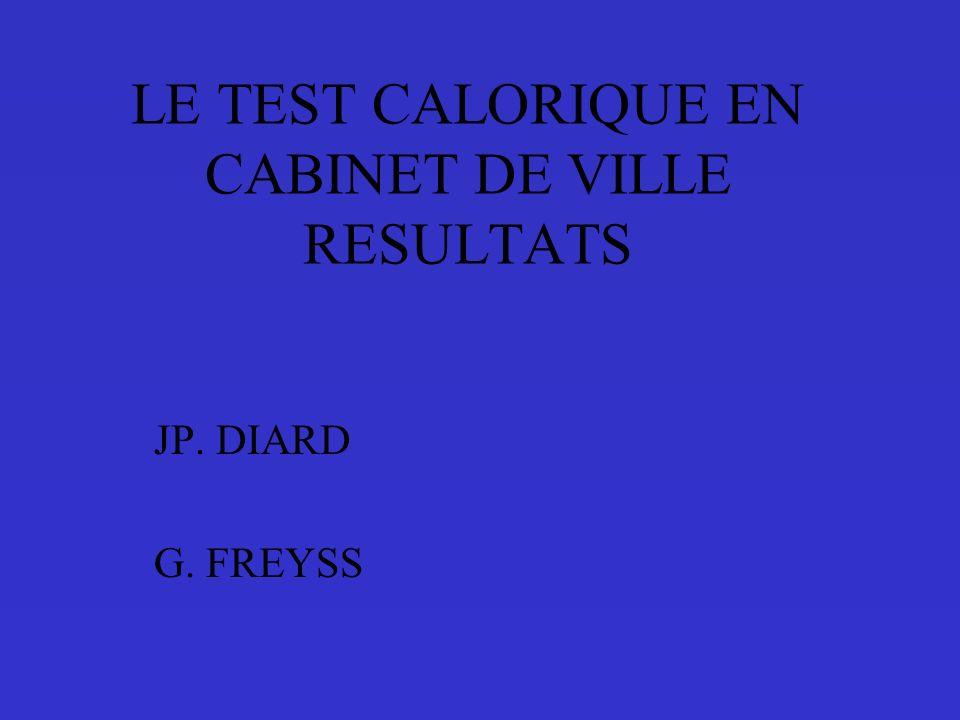 LE TEST CALORIQUE EN CABINET DE VILLE RESULTATS JP. DIARD G. FREYSS