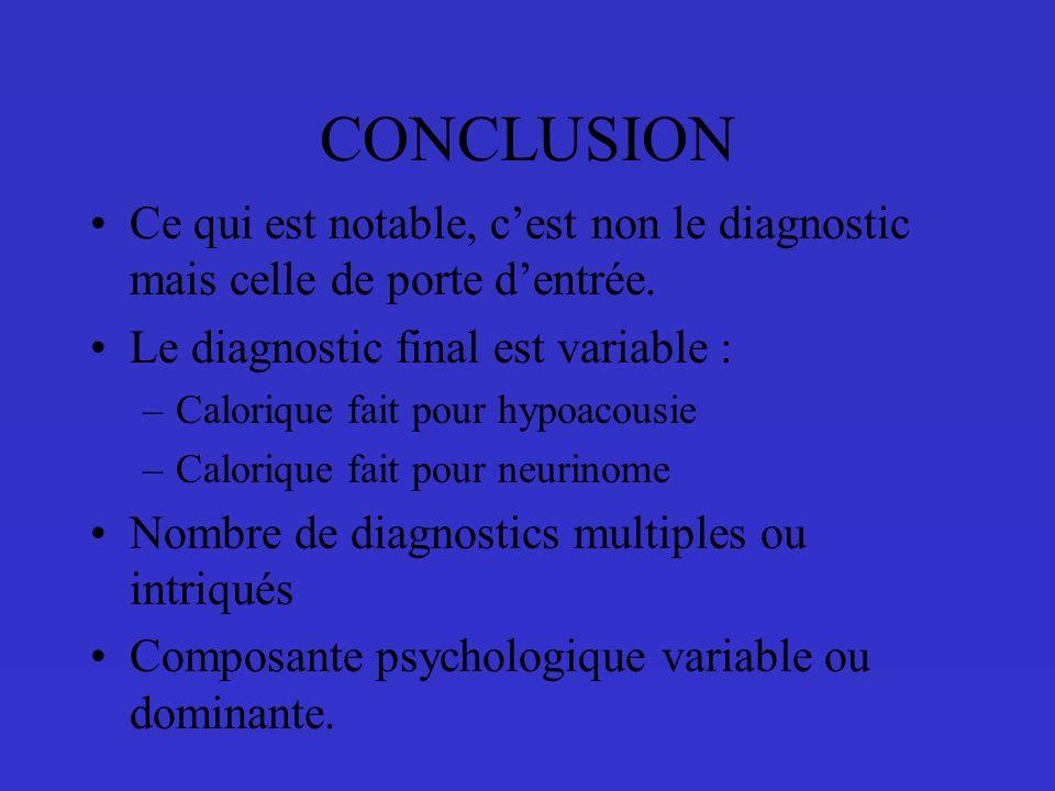 CONCLUSION Ce qui est notable, cest non le diagnostic mais celle de porte dentrée.