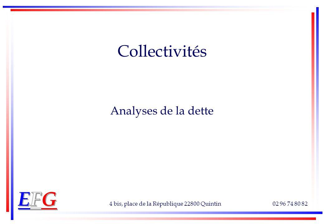 Analyses de la dette Collectivités