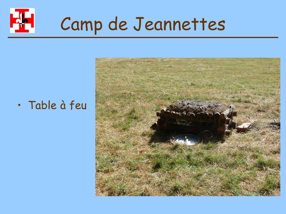 Camp de Jeannettes Feuillées