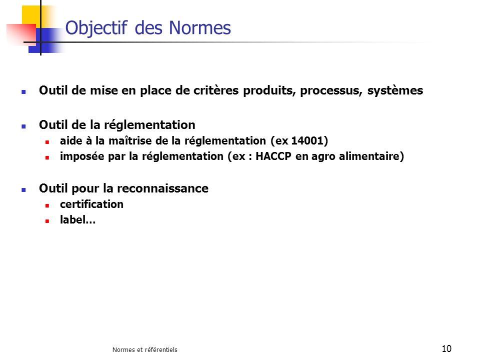 Normes et référentiels 10 Objectif des Normes Outil de mise en place de critères produits, processus, systèmes Outil de la réglementation aide à la ma