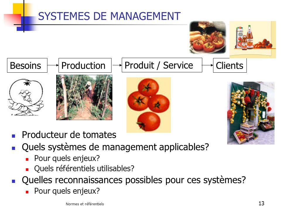 Normes et référentiels 13 SYSTEMES DE MANAGEMENT Producteur de tomates Quels systèmes de management applicables? Pour quels enjeux? Quels référentiels