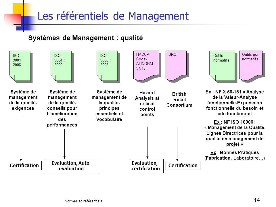 Normes et référentiels 14 Les référentiels de Management ISO 9000 : 2005 ISO 9004 : 2000 ISO 9001 : 2008 Système de management de la qualité- conseils