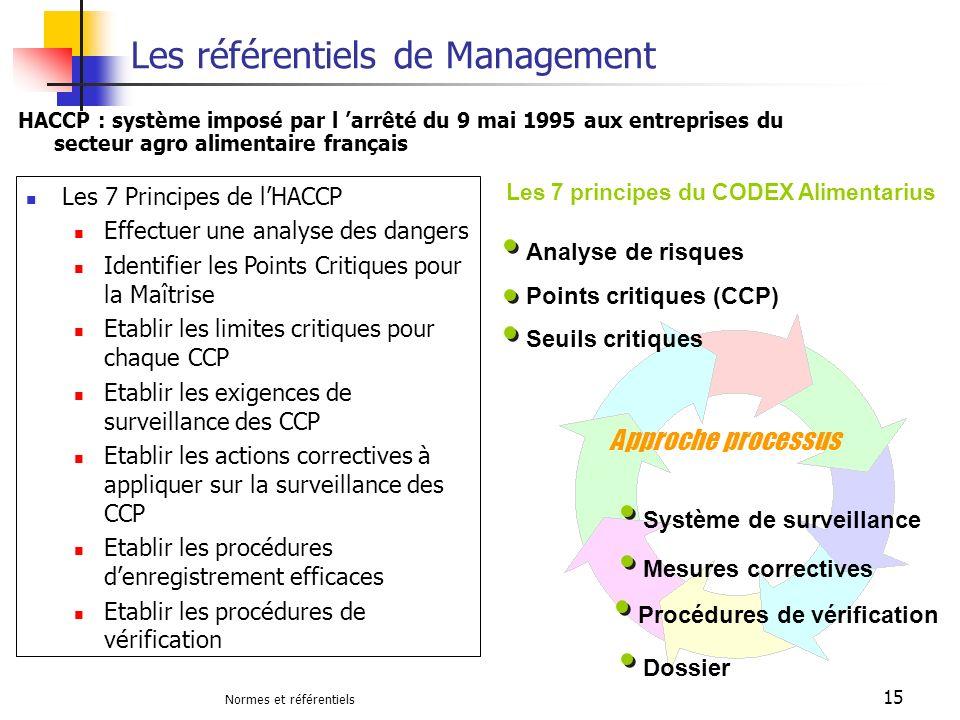 Normes et référentiels 15 Les référentiels de Management HACCP : système imposé par l arrêté du 9 mai 1995 aux entreprises du secteur agro alimentaire