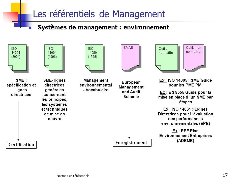 Normes et référentiels 17 Les référentiels de Management Systèmes de management : environnement ISO 14050 (1996) ISO 14004 (1996) ISO 14001 (2004) SME