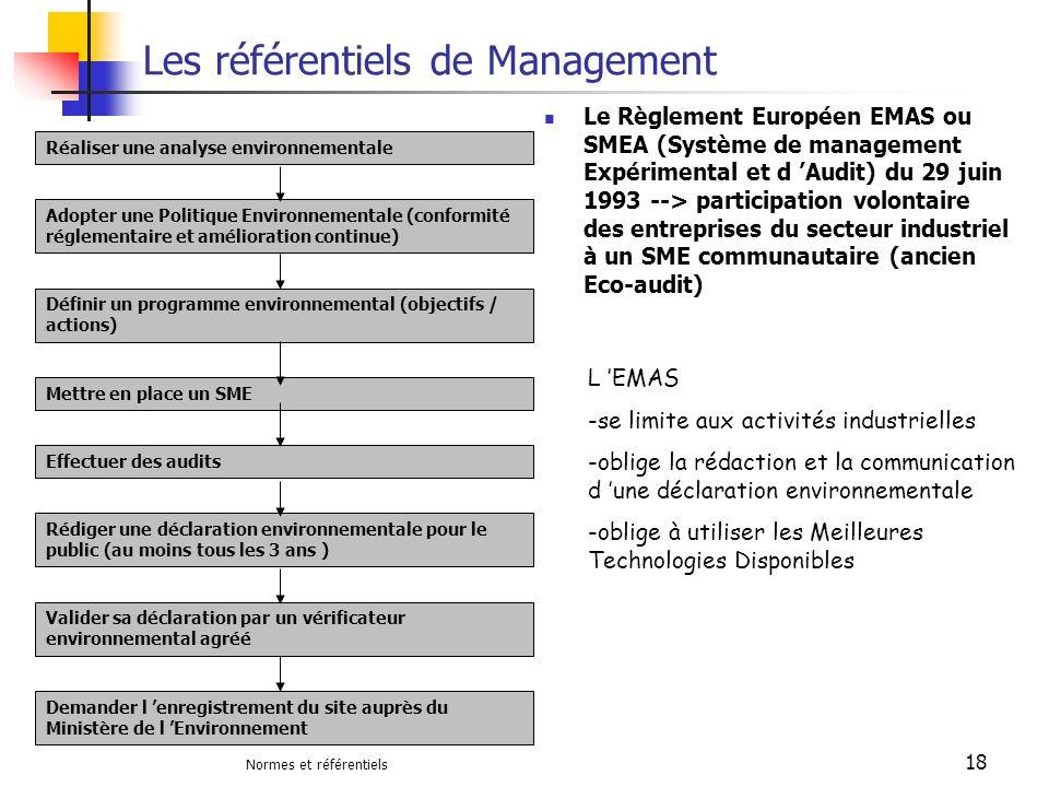 Normes et référentiels 18 Les référentiels de Management Le Règlement Européen EMAS ou SMEA (Système de management Expérimental et d Audit) du 29 juin