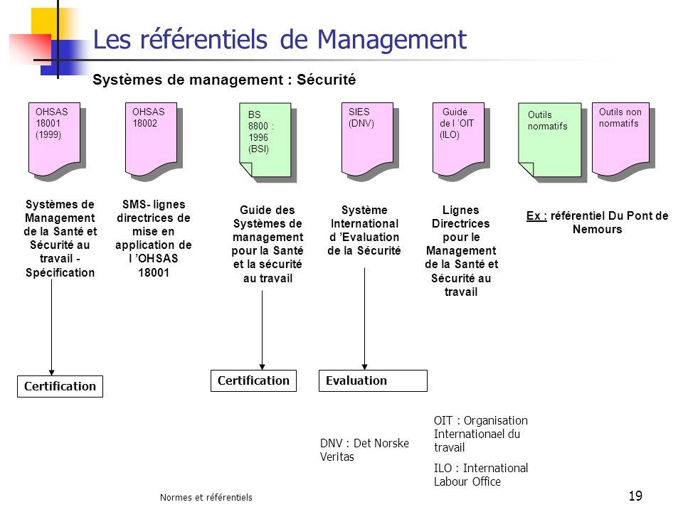Normes et référentiels 19 Les référentiels de Management BS 8800 : 1996 (BSI) SMS- lignes directrices de mise en application de l OHSAS 18001 Systèmes