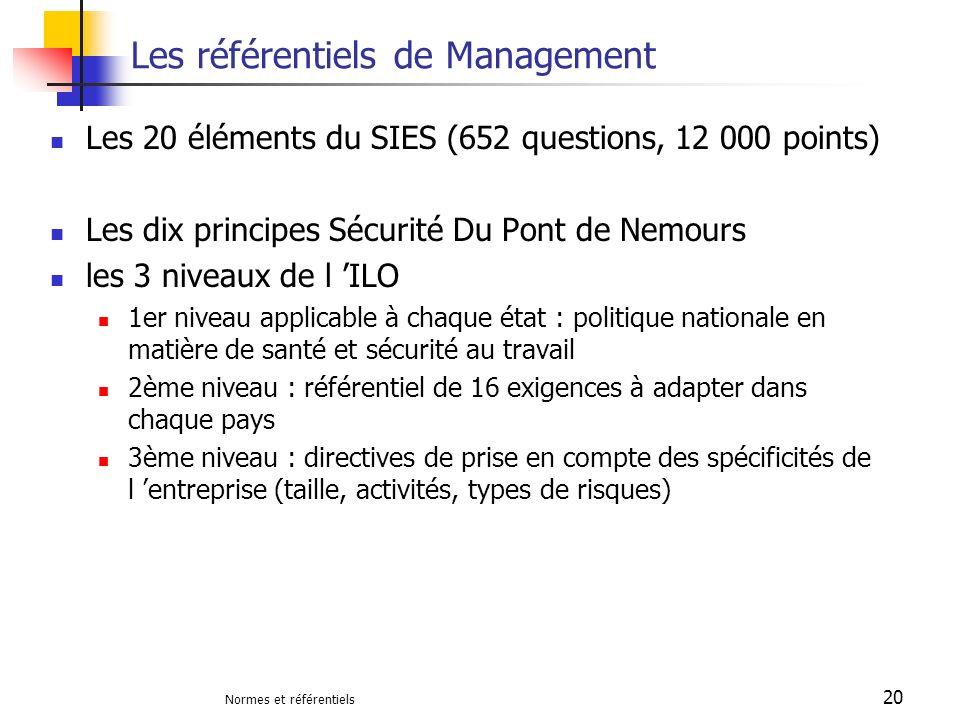 Normes et référentiels 20 Les référentiels de Management Les 20 éléments du SIES (652 questions, 12 000 points) Les dix principes Sécurité Du Pont de