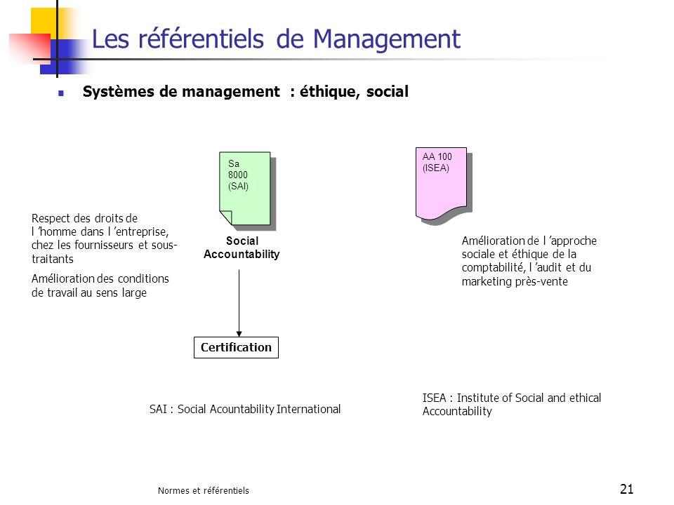 Normes et référentiels 21 Les référentiels de Management Systèmes de management : éthique, social Social Accountability Certification AA 100 (ISEA) SA