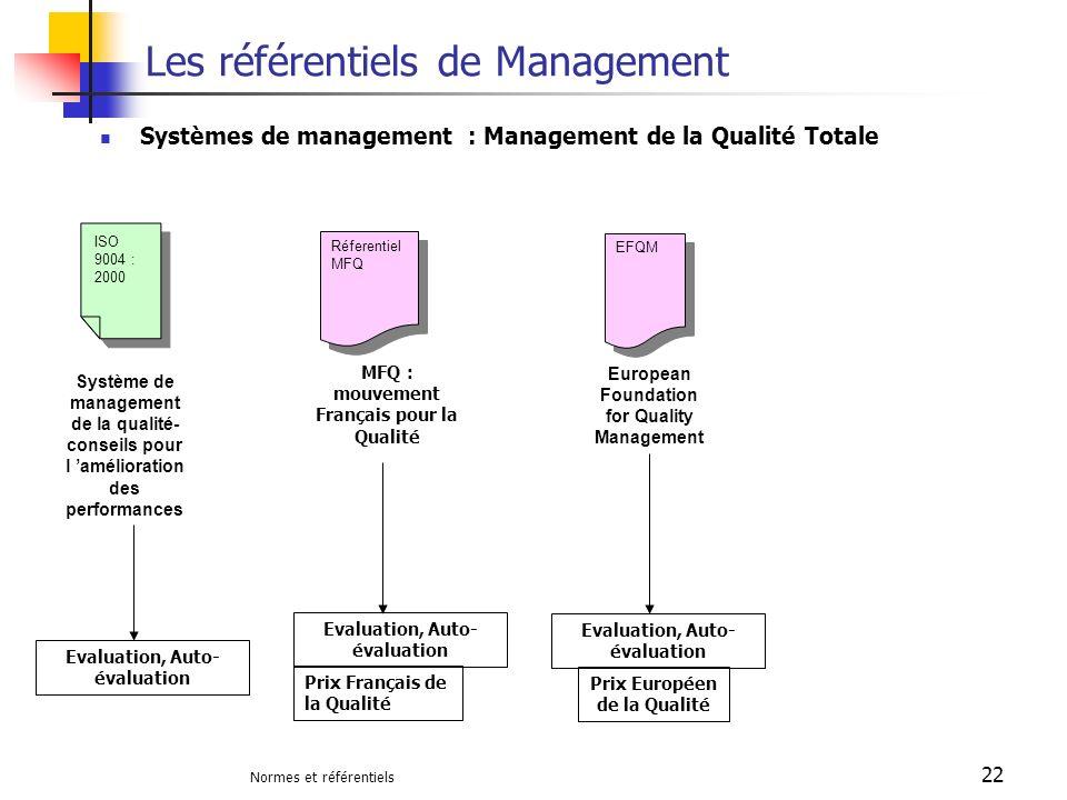Normes et référentiels 22 Les référentiels de Management Systèmes de management : Management de la Qualité Totale European Foundation for Quality Mana