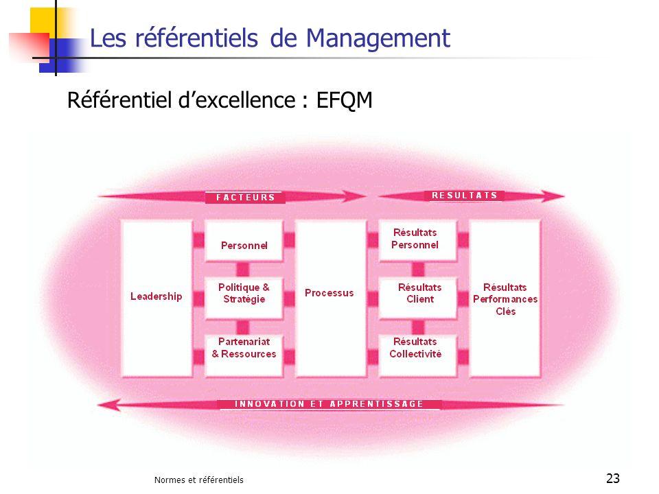 Normes et référentiels 23 Les référentiels de Management Référentiel dexcellence : EFQM