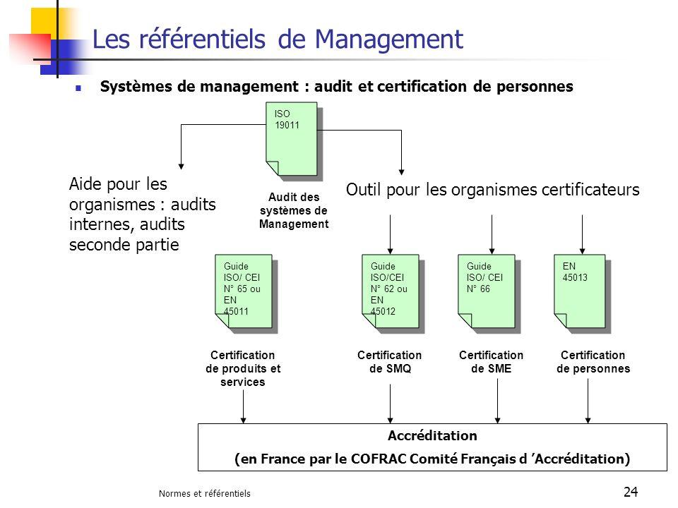 Normes et référentiels 24 Les référentiels de Management Systèmes de management : audit et certification de personnes ISO 19011 Audit des systèmes de