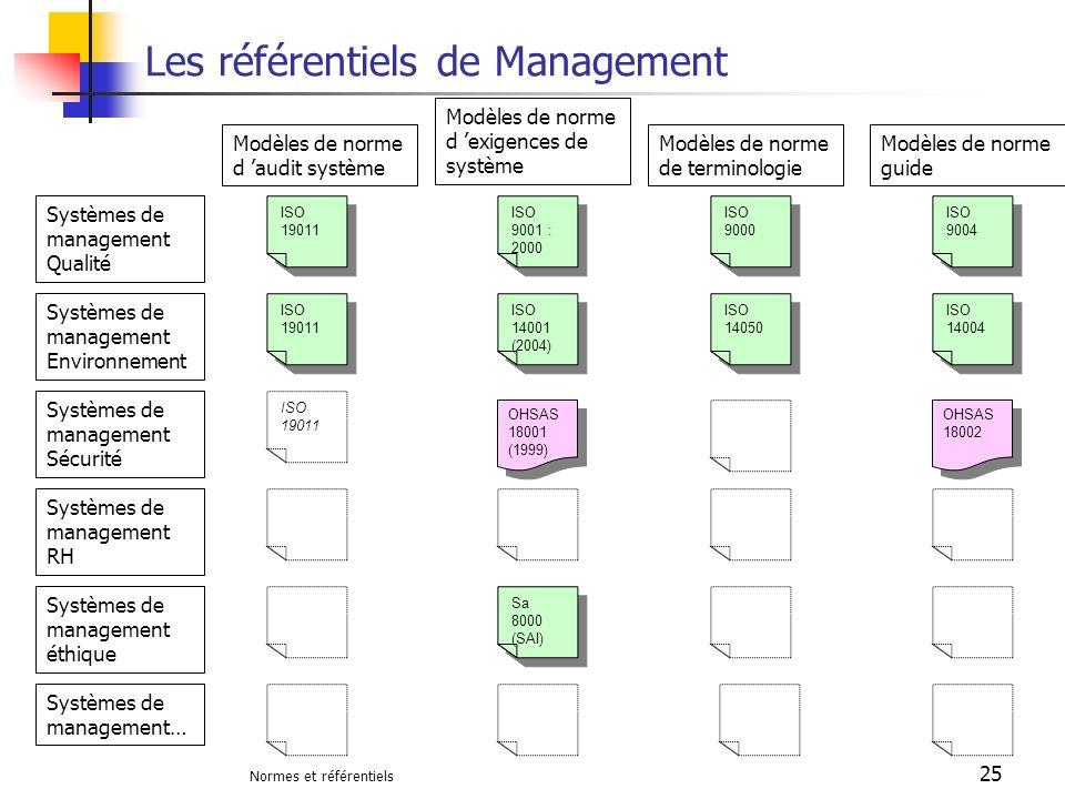 Normes et référentiels 25 Les référentiels de Management Modèles de norme d audit système Modèles de norme d exigences de système Modèles de norme de