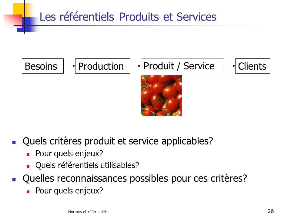 Normes et référentiels 26 Les référentiels Produits et Services ProductionBesoins Produit / Service Clients Quels critères produit et service applicab