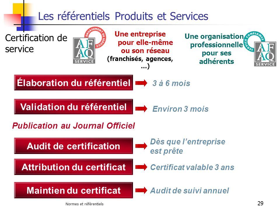 Normes et référentiels 29 Les référentiels Produits et Services Audit de suivi annuel Maintien du certificat Attribution du certificat Certificat vala