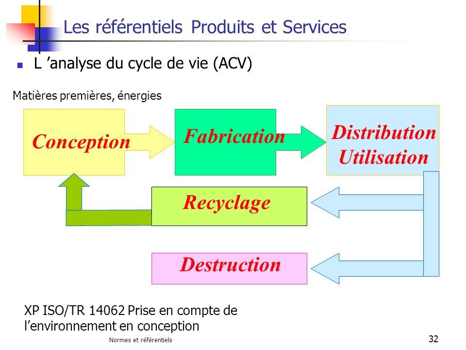 Normes et référentiels 32 Les référentiels Produits et Services L analyse du cycle de vie (ACV) Conception Fabrication Distribution Utilisation Recycl