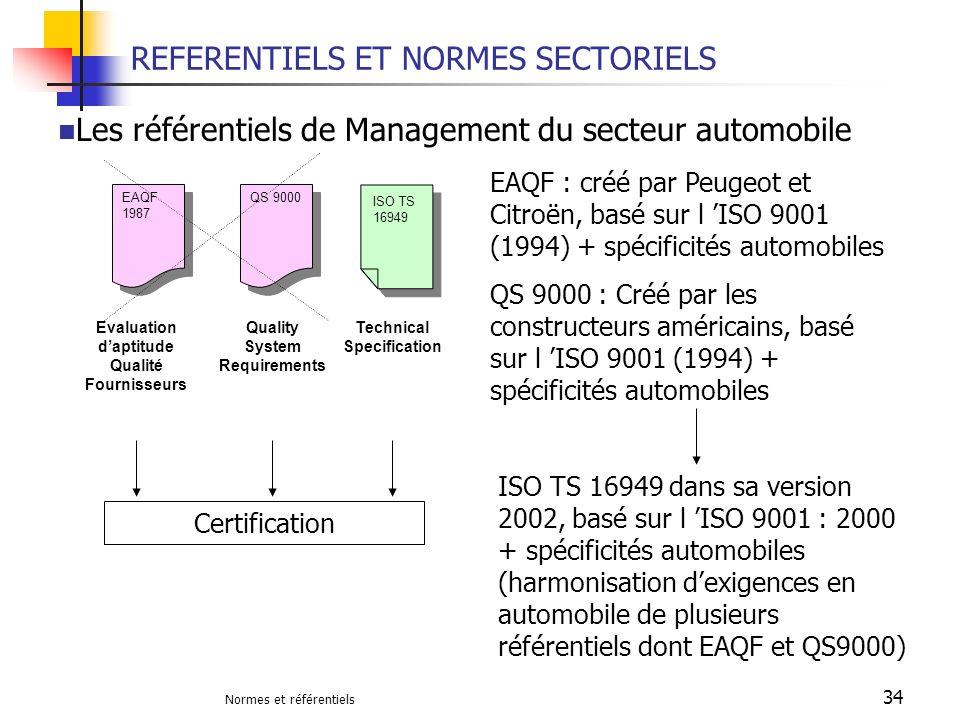 Normes et référentiels 34 REFERENTIELS ET NORMES SECTORIELS Les référentiels de Management du secteur automobile Evaluation daptitude Qualité Fourniss
