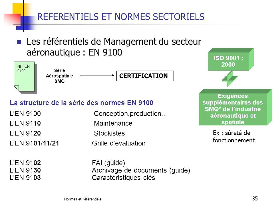 Normes et référentiels 35 REFERENTIELS ET NORMES SECTORIELS Les référentiels de Management du secteur aéronautique : EN 9100 La structure de la série