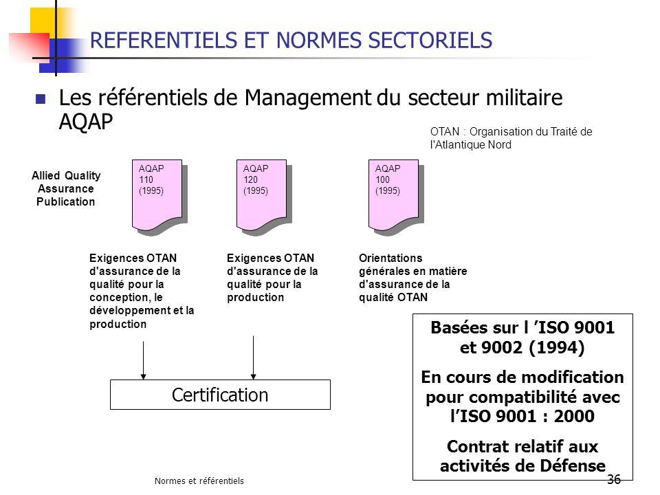 Normes et référentiels 36 REFERENTIELS ET NORMES SECTORIELS Les référentiels de Management du secteur militaire AQAP AQAP 110 (1995) Certification AQA