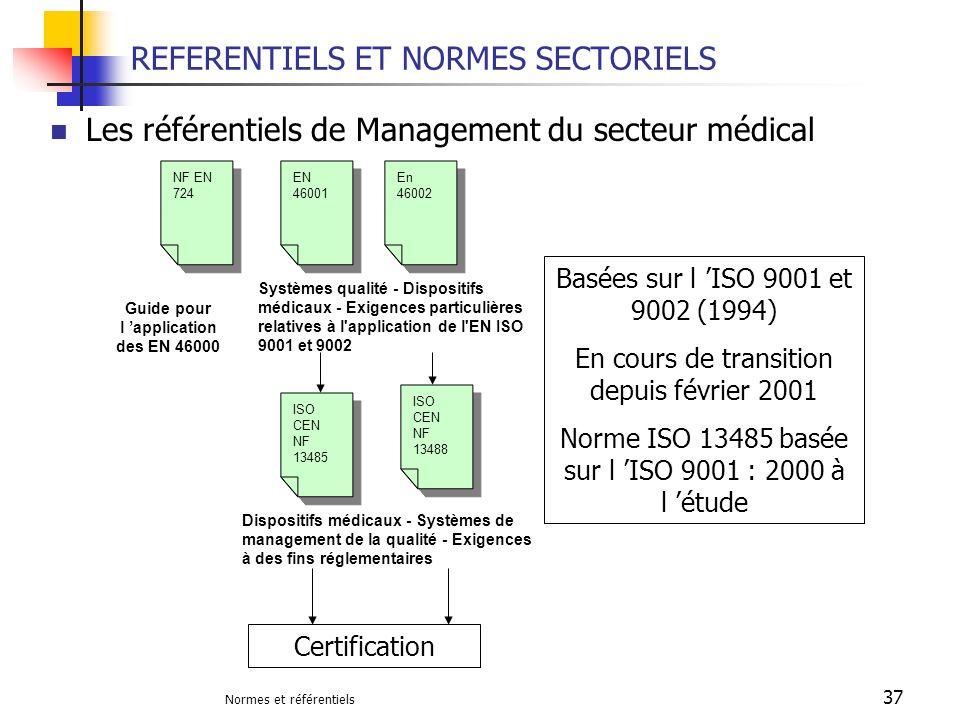 Normes et référentiels 37 REFERENTIELS ET NORMES SECTORIELS Les référentiels de Management du secteur médical Guide pour l application des EN 46000 En