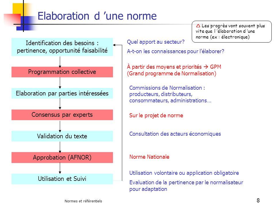 Normes et référentiels 8 Elaboration d une norme Identification des besoins : pertinence, opportunité faisabilité Programmation collective Elaboration