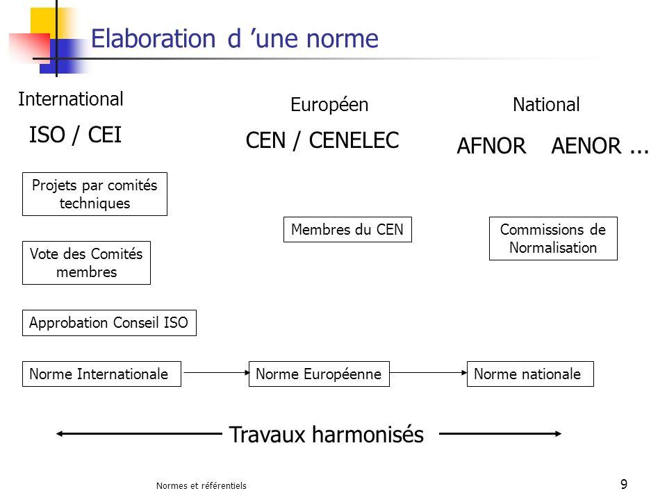 Normes et référentiels 9 Elaboration d une norme ISO / CEI International Projets par comités techniques Vote des Comités membres Approbation Conseil I