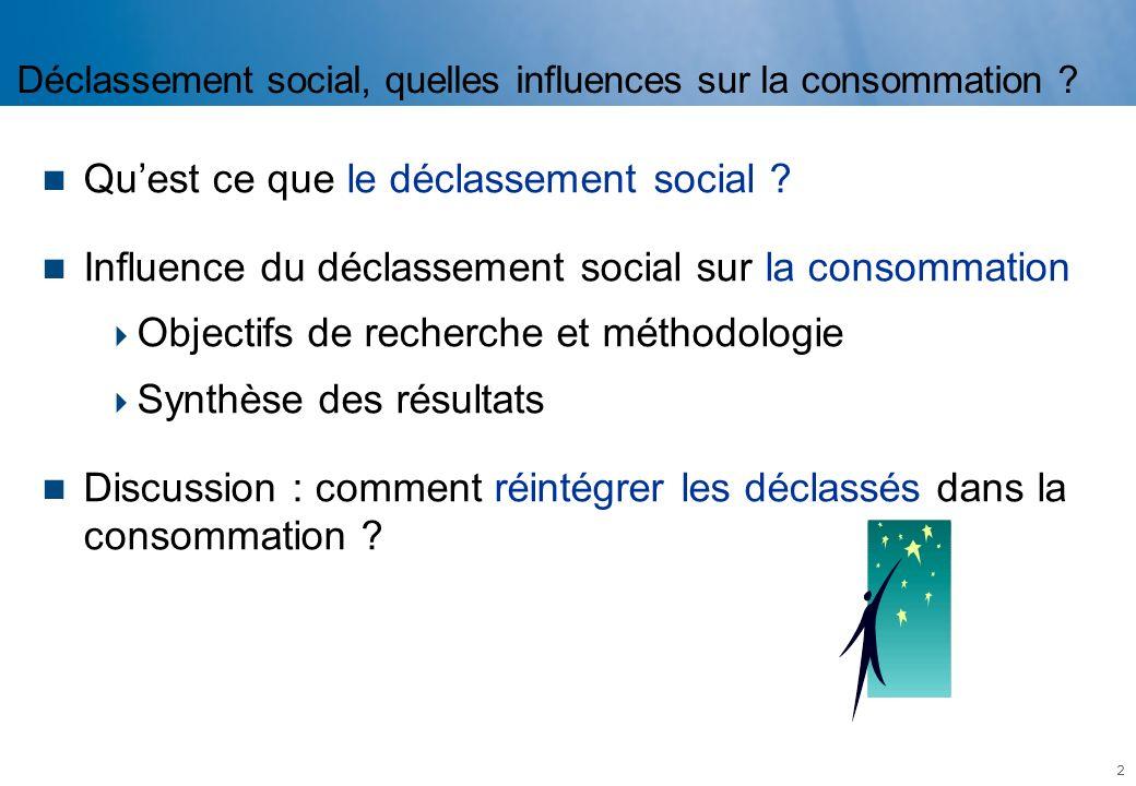2 Déclassement social, quelles influences sur la consommation ? Quest ce que le déclassement social ? Influence du déclassement social sur la consomma