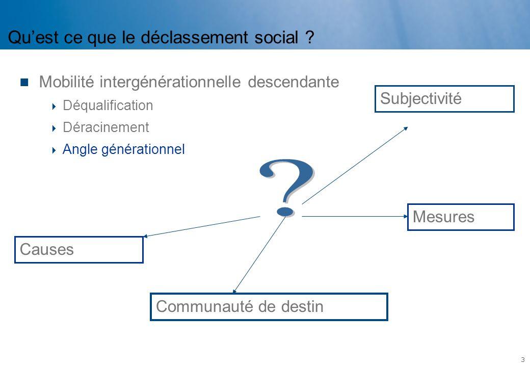 3 Quest ce que le déclassement social ? Mobilité intergénérationnelle descendante Déqualification Déracinement Angle générationnel Causes Communauté d