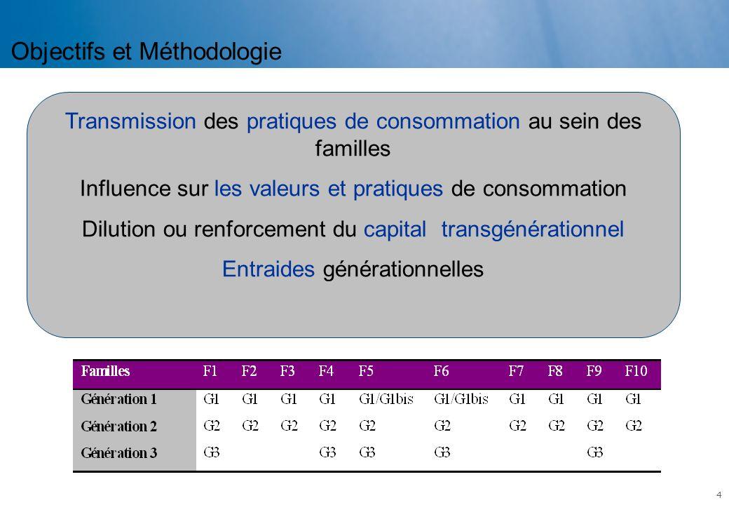4 Objectifs et Méthodologie Transmission des pratiques de consommation au sein des familles Influence sur les valeurs et pratiques de consommation Dil