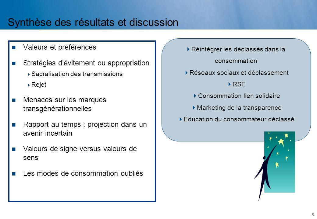 5 Synthèse des résultats et discussion Valeurs et préférences Stratégies dévitement ou appropriation Sacralisation des transmissions Rejet Menaces sur