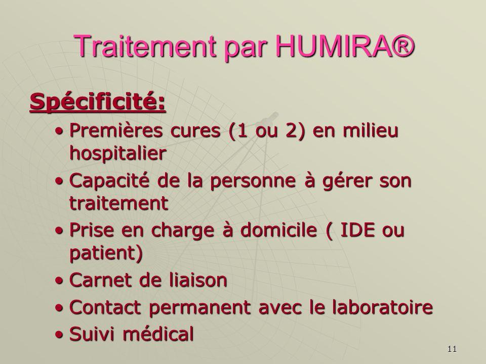 11 Traitement par HUMIRA® Spécificité: Premières cures (1 ou 2) en milieu hospitalierPremières cures (1 ou 2) en milieu hospitalier Capacité de la per
