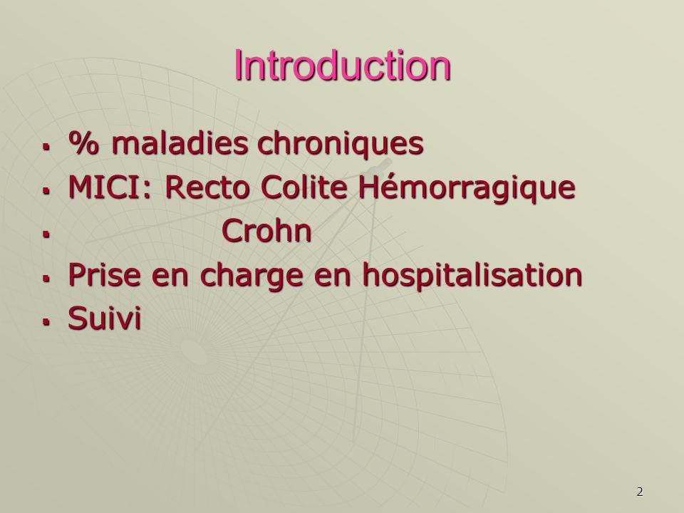 2 Introduction % maladies chroniques % maladies chroniques MICI: Recto Colite Hémorragique MICI: Recto Colite Hémorragique Crohn Crohn Prise en charge