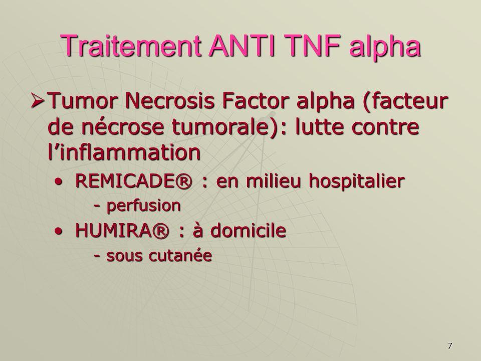 7 Traitement ANTI TNF alpha Tumor Necrosis Factor alpha (facteur de nécrose tumorale): lutte contre linflammation Tumor Necrosis Factor alpha (facteur