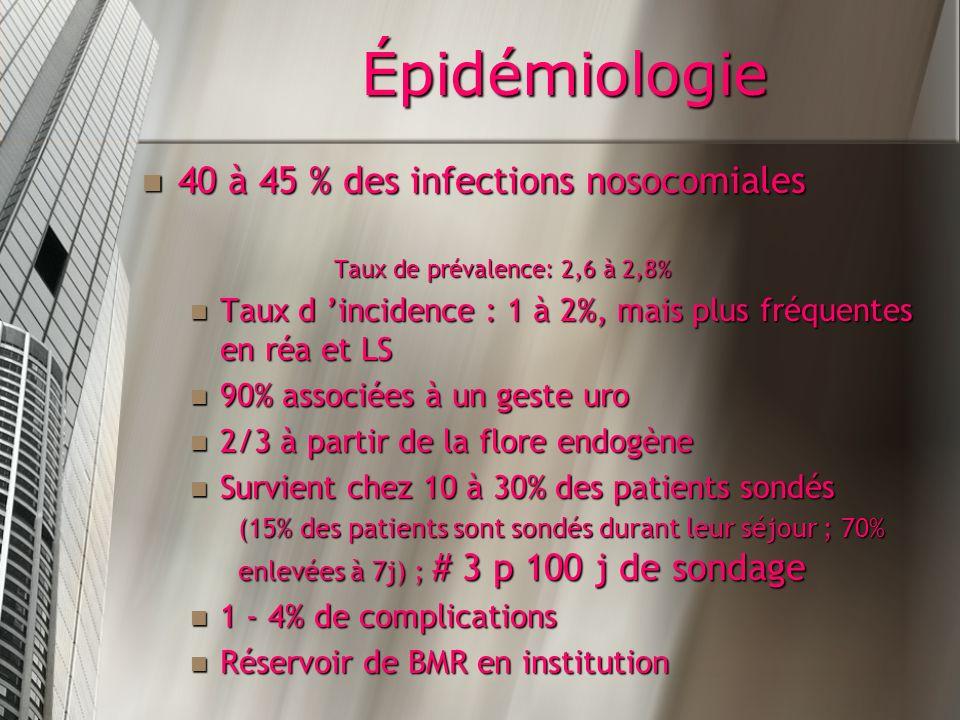 Microbiologie des IU noso SV+ E.coli : 42% E.coli : 42% KES : 18% KES : 18% Autres entérobactéries :9% Autres entérobactéries :9% Pseudomonas : 8% Pseudomonas : 8% Enterococcus :15% Enterococcus :15% Staphylococcus: 4% Staphylococcus: 4% Levures :2% Levures :2% Bactéries uropathogènes * Adhésines * Production duréases * Production de slime