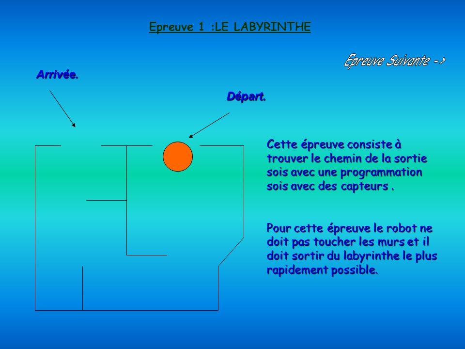 Epreuve 1 :LE LABYRINTHE Cette épreuve consiste à trouver le chemin de la sortie sois avec une programmation sois avec des capteurs. Pour cette épreuv