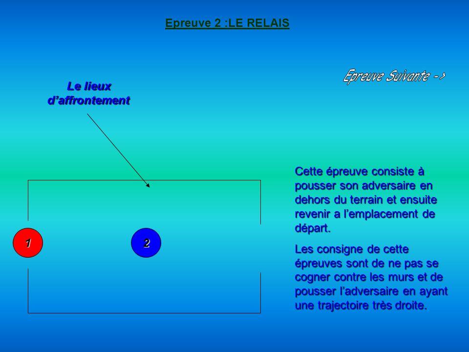 Epreuve 2 :LE RELAIS 12 Cette épreuve consiste à pousser son adversaire en dehors du terrain et ensuite revenir a lemplacement de départ. Les consigne
