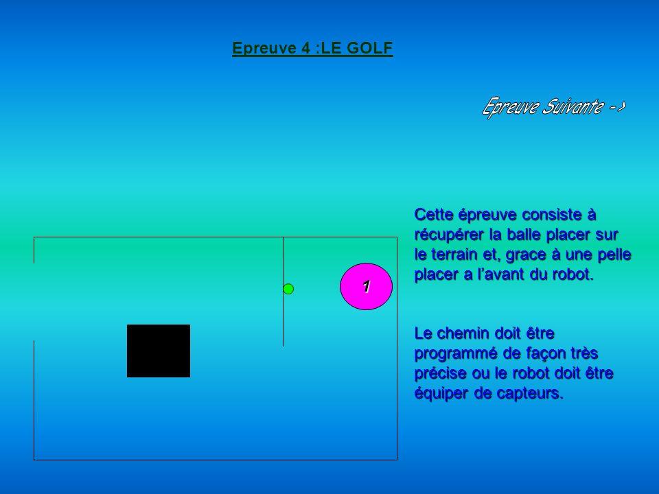 Epreuve 4 :LE GOLF 1 Cette épreuve consiste à récupérer la balle placer sur le terrain et, grace à une pelle placer a lavant du robot. Le chemin doit