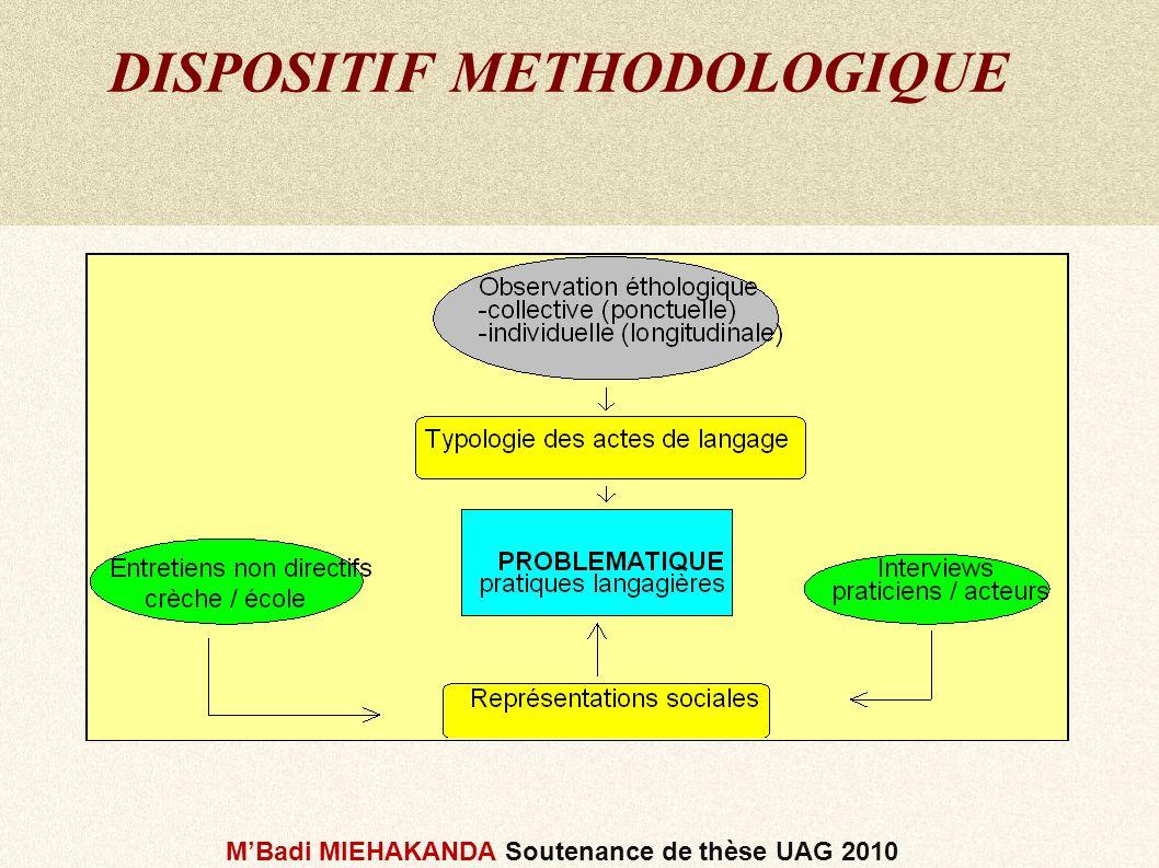 DISPOSITIF METHODOLOGIQUE MBadi MIEHAKANDA Soutenance de thèse UAG 2010