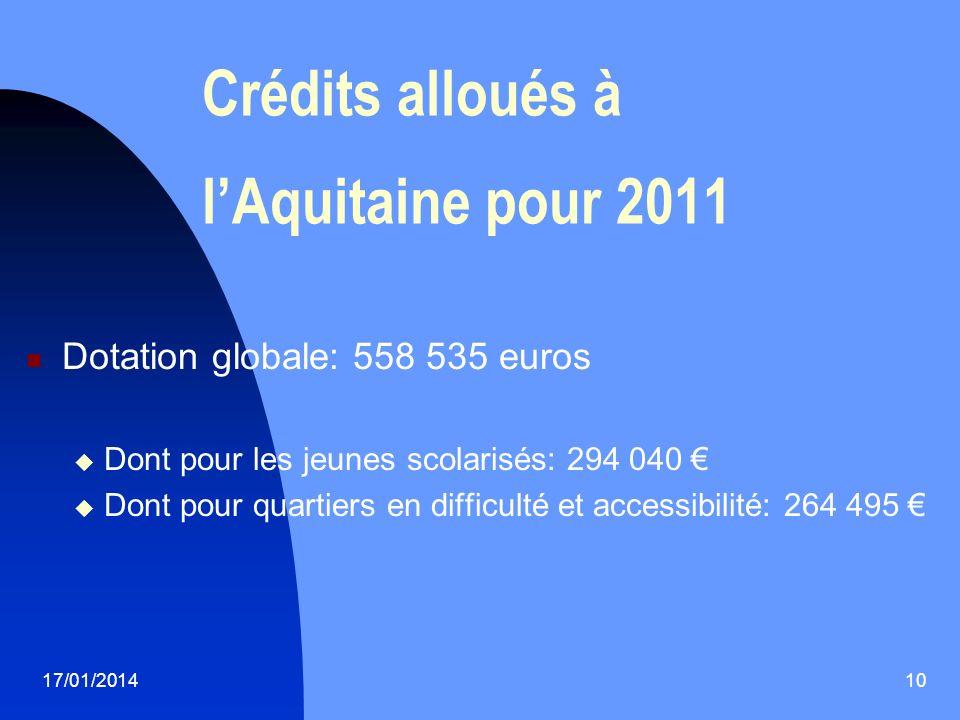 17/01/201410 Crédits alloués à lAquitaine pour 2011 Dotation globale: 558 535 euros Dont pour les jeunes scolarisés: 294 040 Dont pour quartiers en difficulté et accessibilité: 264 495