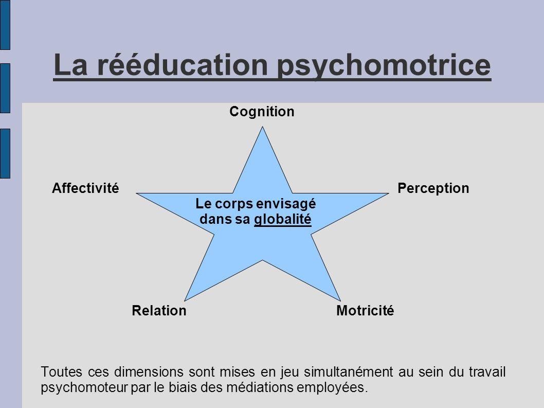 La rééducation psychomotrice Cognition Affectivité Perception Le corps envisagé dans sa globalité Relation Motricité Toutes ces dimensions sont mises