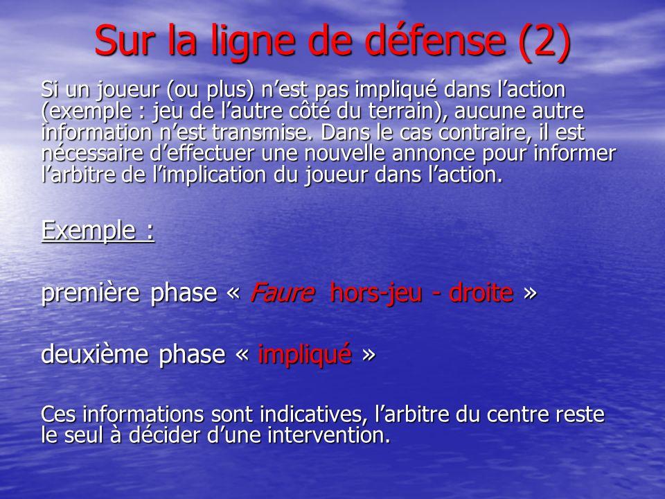 Sur la ligne de défense (2) Si un joueur (ou plus) nest pas impliqué dans laction (exemple : jeu de lautre côté du terrain), aucune autre information nest transmise.