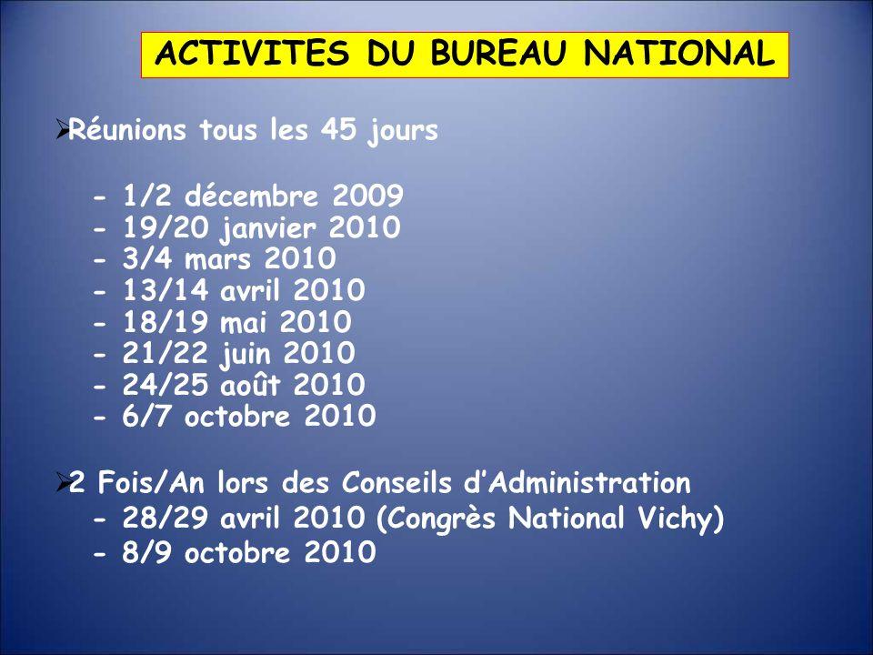 ACTIVITES DU BUREAU NATIONAL Réunions tous les 45 jours - 1/2 décembre 2009 - 19/20 janvier 2010 - 3/4 mars 2010 - 13/14 avril 2010 - 18/19 mai 2010 -
