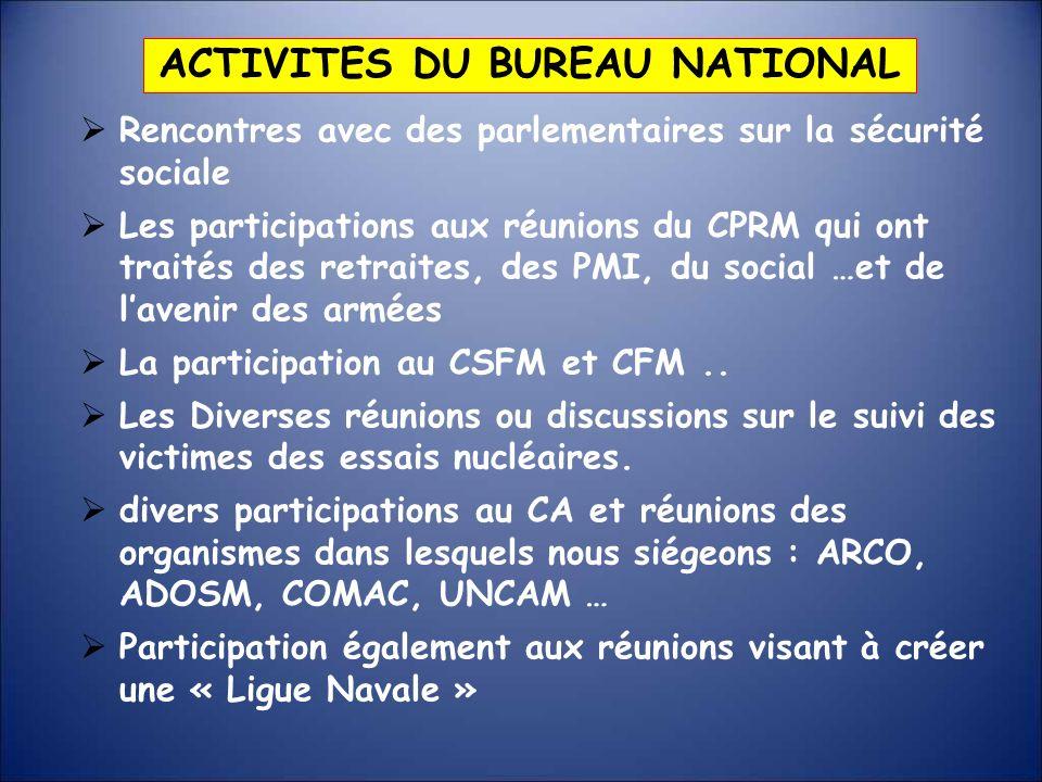 Rencontres avec des parlementaires sur la sécurité sociale Les participations aux réunions du CPRM qui ont traités des retraites, des PMI, du social …